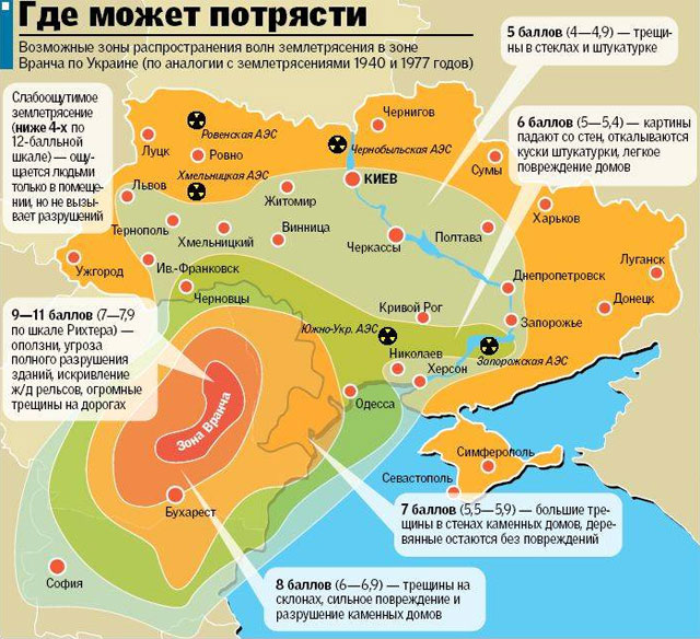 Прогнозная оценка силы землетрясений по шкале Рихтера и возможных разрушений на территории Украины, если центр сейсмической активности - зона Бранча, Румыния