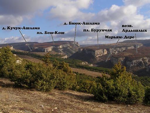Балки и плато у древних поселений Салачик и Чуфут-кале