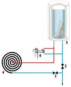 принципиальная схема водонагревателя на солнечной энергии