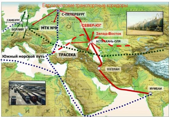 ЕвроАзиатские транспортные коридоры суша и море