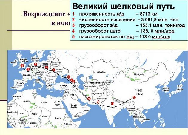 Карта транспортного инженера Громова (Киев, около 2005 года), Новый великий шелковый путь через Керченский мост
