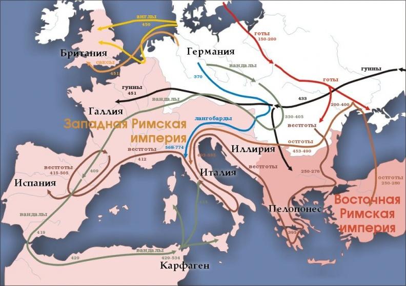 Великое переселение народов по версии римских историков