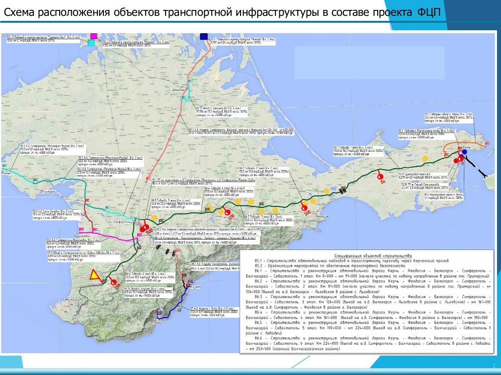 Схема расположения объектов транспортной инфраструктуры федеральной трассы ТАВРИДА, карта
