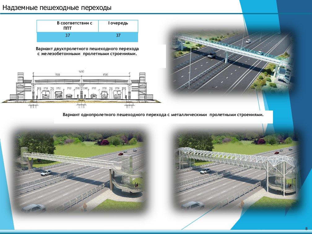 основные проектные решения по трассе ТАВРИДА, пешеходные и автомобильные мосты, транспортные развязки.