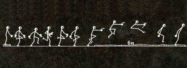 Последовательность движений в античных прыжках в длину с гантелями