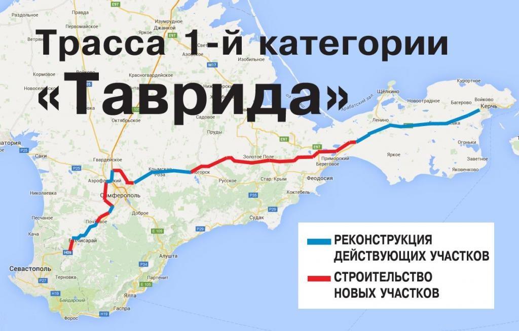 Ориентировочная схема по участкам реконструкции и нового строительства на федеральной трассе Таврида