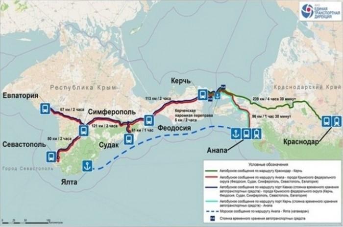 Шоссе для автотранспорта в Крыму в 2017 году, расстояния между городами