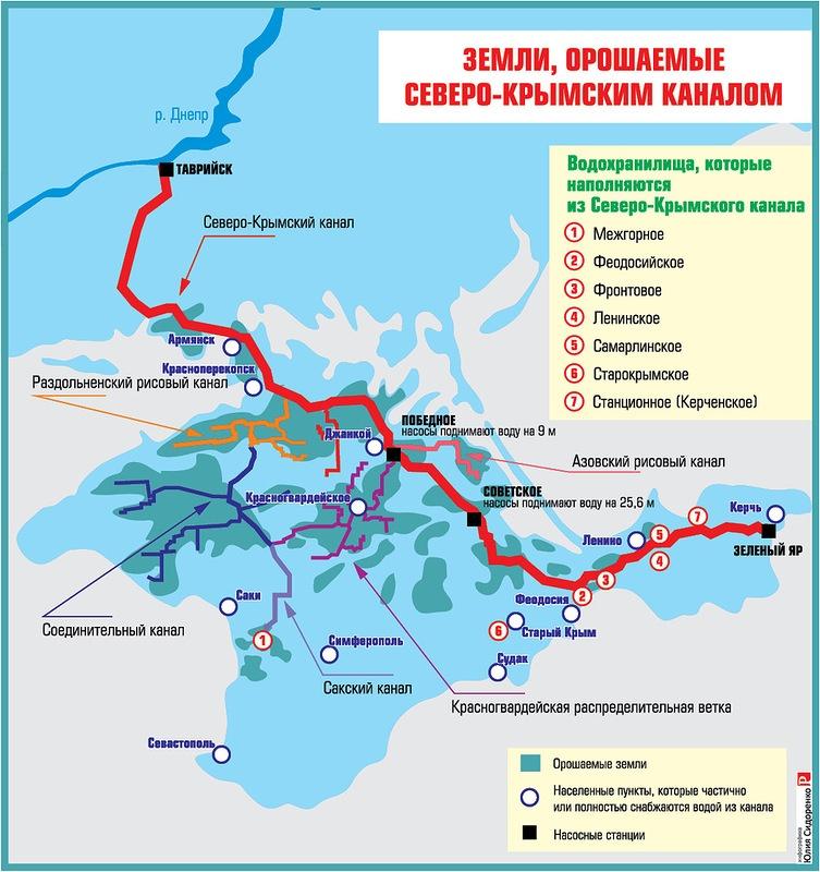 Карта Северо-крымского канала, магистральные и местные сети