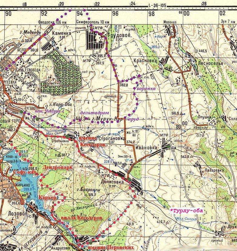 курган Турлу-оба на водоразделе долин Большого и Малого Салгира