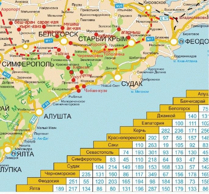 маршруты от Симферополя на Белогорск и к морю